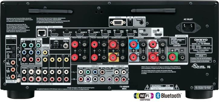 Onkyo TX-NR828 back view, Onkyo TX NR828 Network AV Receiver